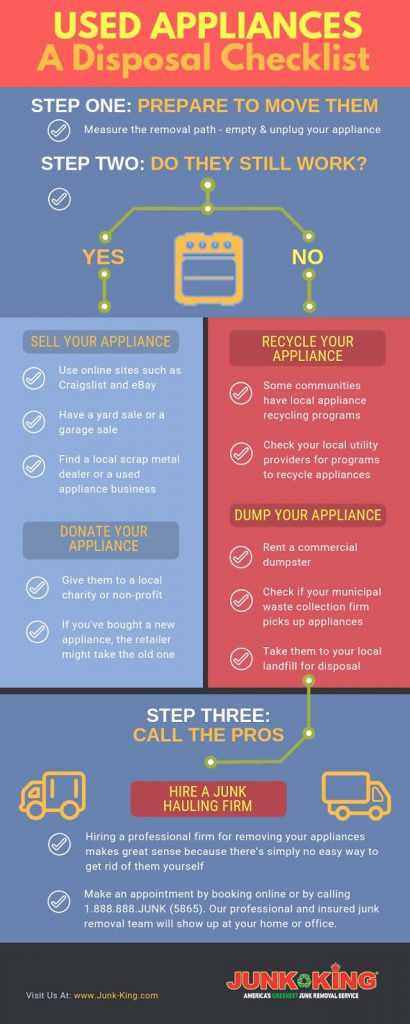 old appliances removal checklist