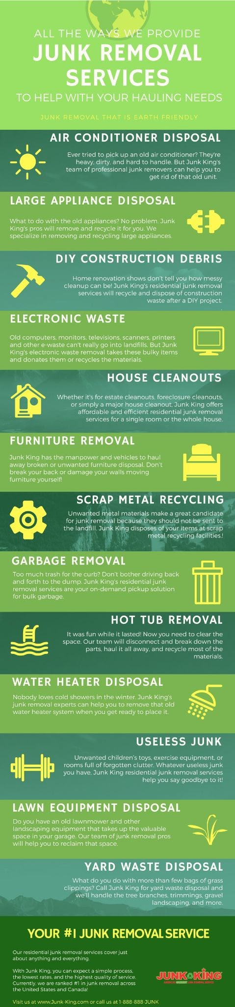 Junk Removal Infographic
